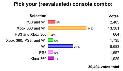 console_combo_joystiq_poll.jpg